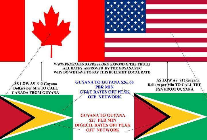 call rates USA